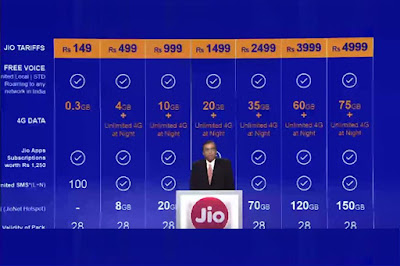 Reliance Chairman Mukesh Ambani Introduces JIO Net Work Low Data Plan,Free Voice Calls,With Zero Roaming Charge