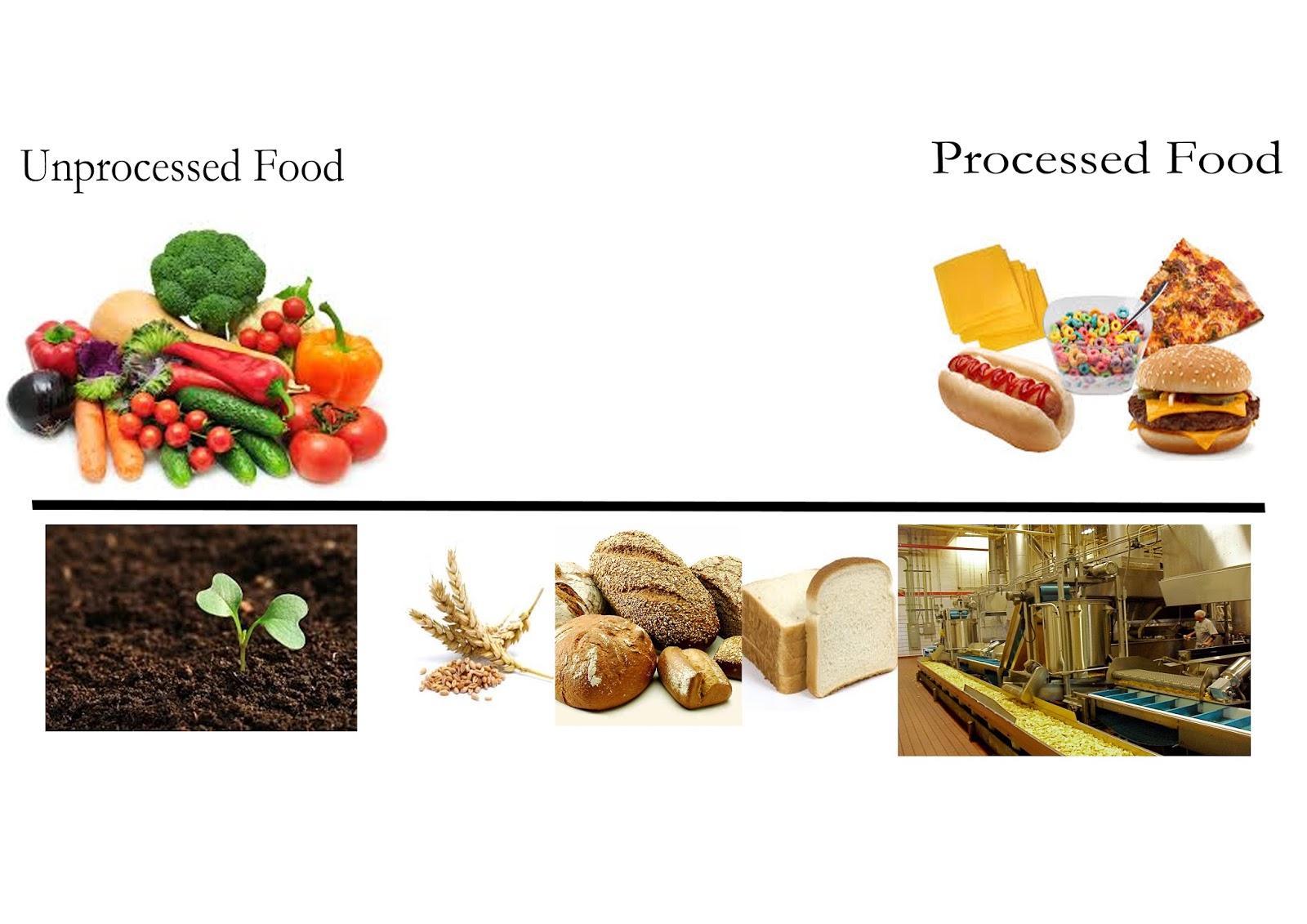 whole foods versus processed foods