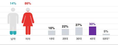 Screen%2BShot%2B2016-11-22%2Bat%2B12.56.