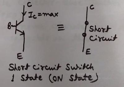 Saturation Mode Operation of BJT (Transistor working as a Closed Switch), Saturation Mode Operation of BJT, Saturation Mode Operation of Transistor working as a Closed Switch