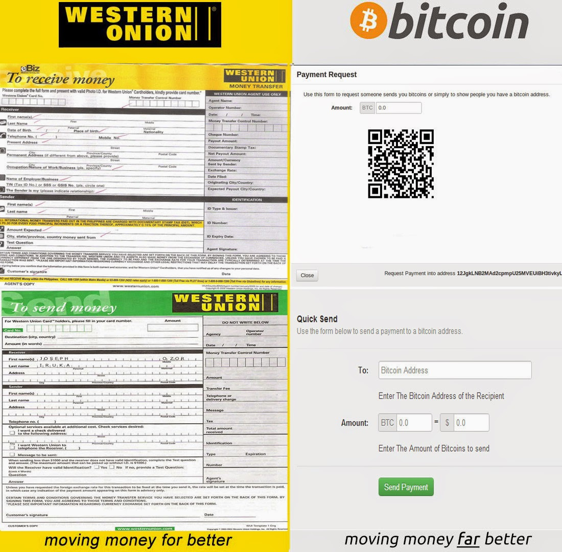Que Necesito Para Retirar Dinero Por Western Union Prestamos Financieros