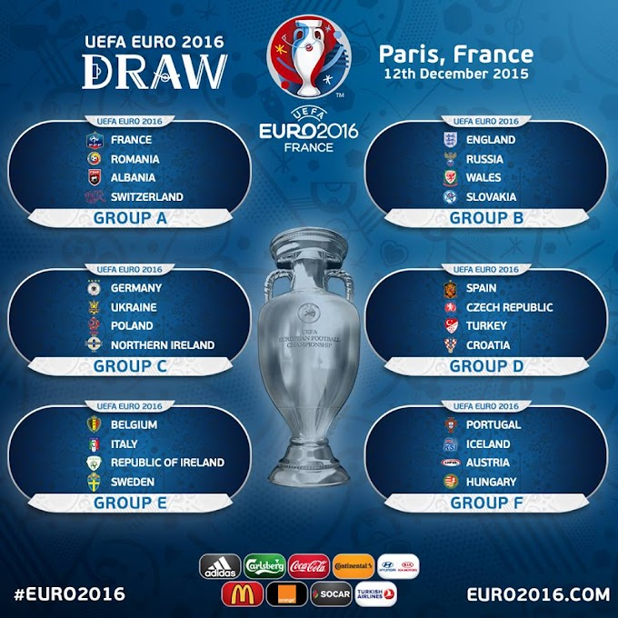 The official result of the EURO 2016