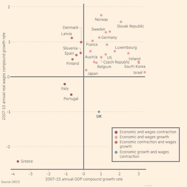 FT+wage+collapse+UK.jpg