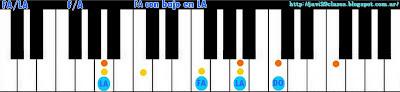 acorde piano chord  (FA con bajo en LA)