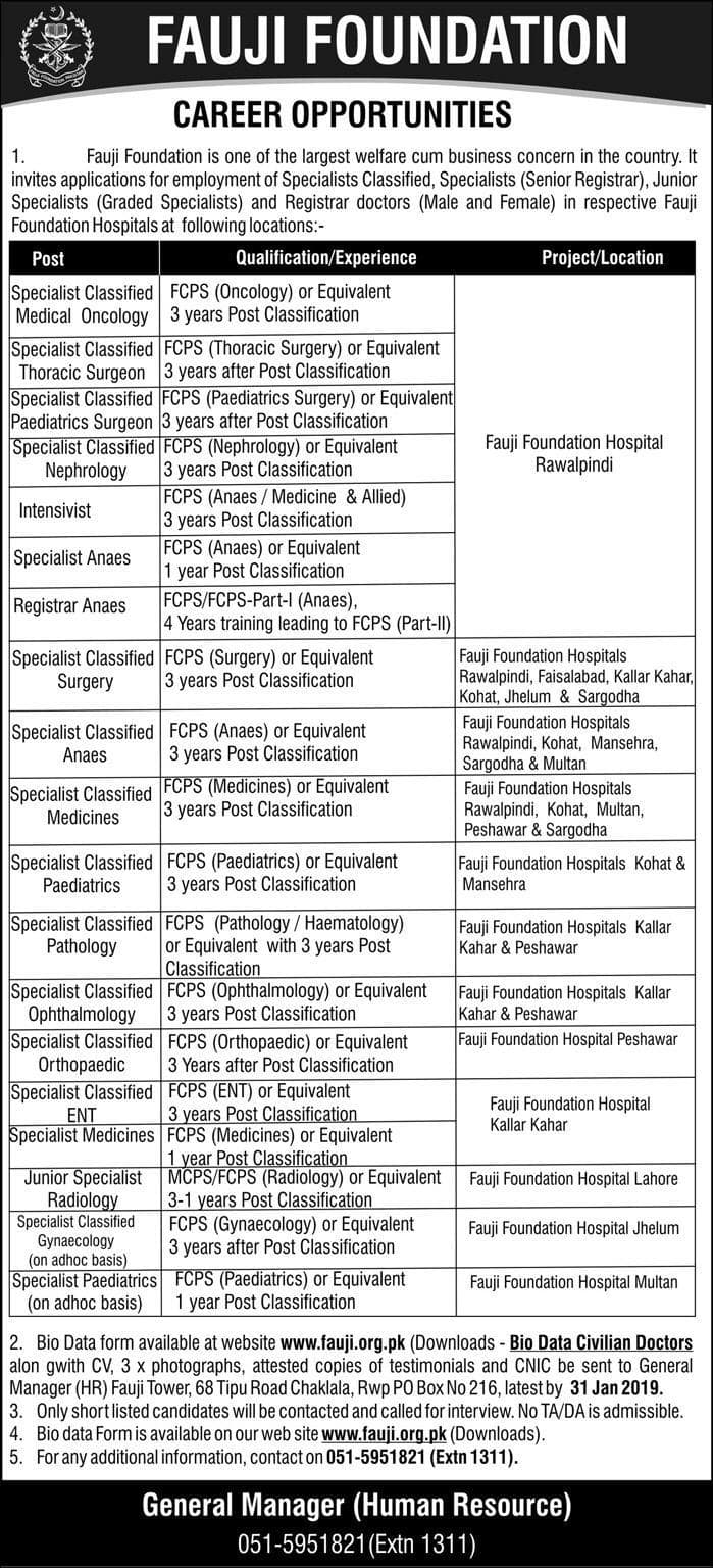 Advertisement for Fauji Foundation Jobs January 2019
