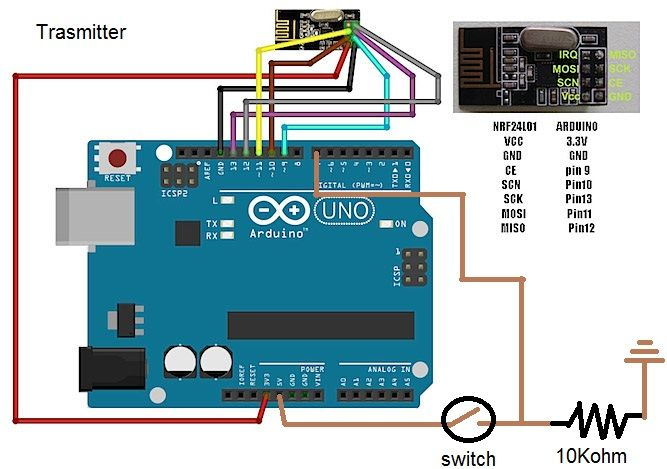 Turning an Arduino into a USB keyboard Hackaday