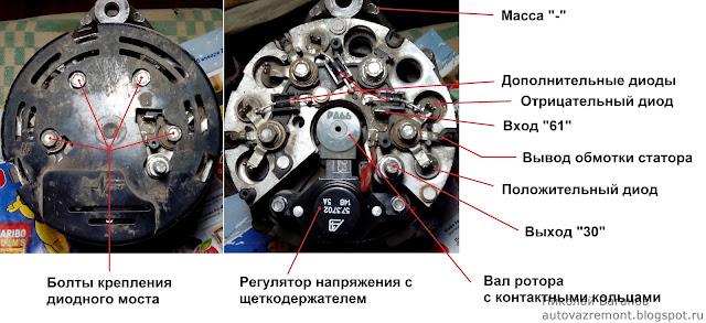 http://autovazremont.blogspot.com/2017/02/generator.html