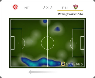 Heat Map Wellington Silva