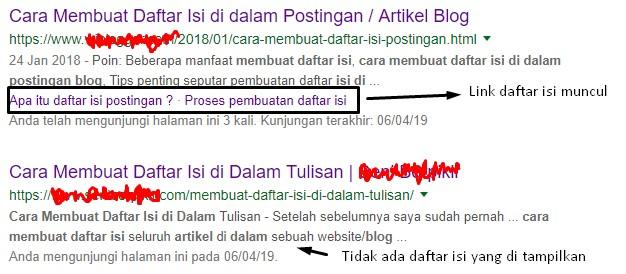Contoh artikel dengan daftar isi yang muncul di mesin pencari