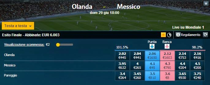 Olanda Messico Betfair Exchange
