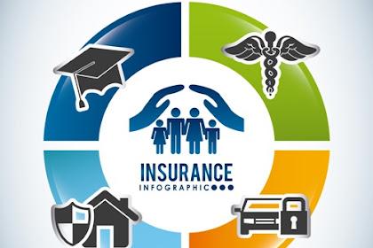 Perlukah Membeli Asuransi?