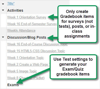 Add Gradebook items for surveys, posts or in-class assignments