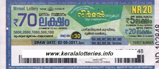 Kerala Lottery result of Nirmal_NR-20 on 02/06/2017