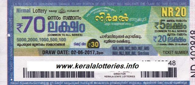 Kerala Lottery result of Nirmal_NR-20 on 02/06/2017