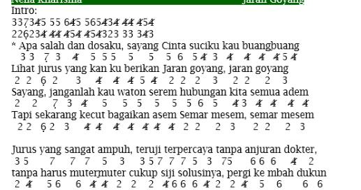 Download Kunci Pianika Jaran Goyang Background