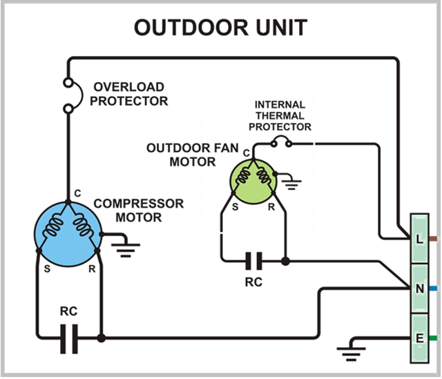 Wiring Diagram Outdoor AC