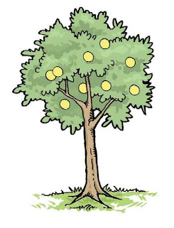 Contoh Puisi Anak Kelas 2 SD Tentang Lingkungan