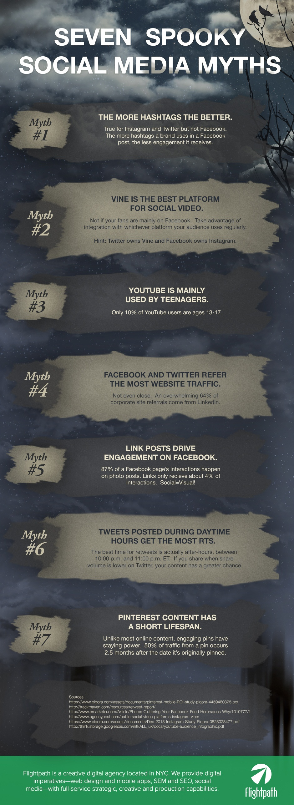 Seven Spooky #SocialMedia Marketing Myths Debunked - #infographic