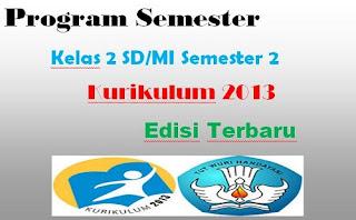 Program Semester Kelas 2 SD/MI Semester 2 Kurikulum 2013 Edisi Terbaru