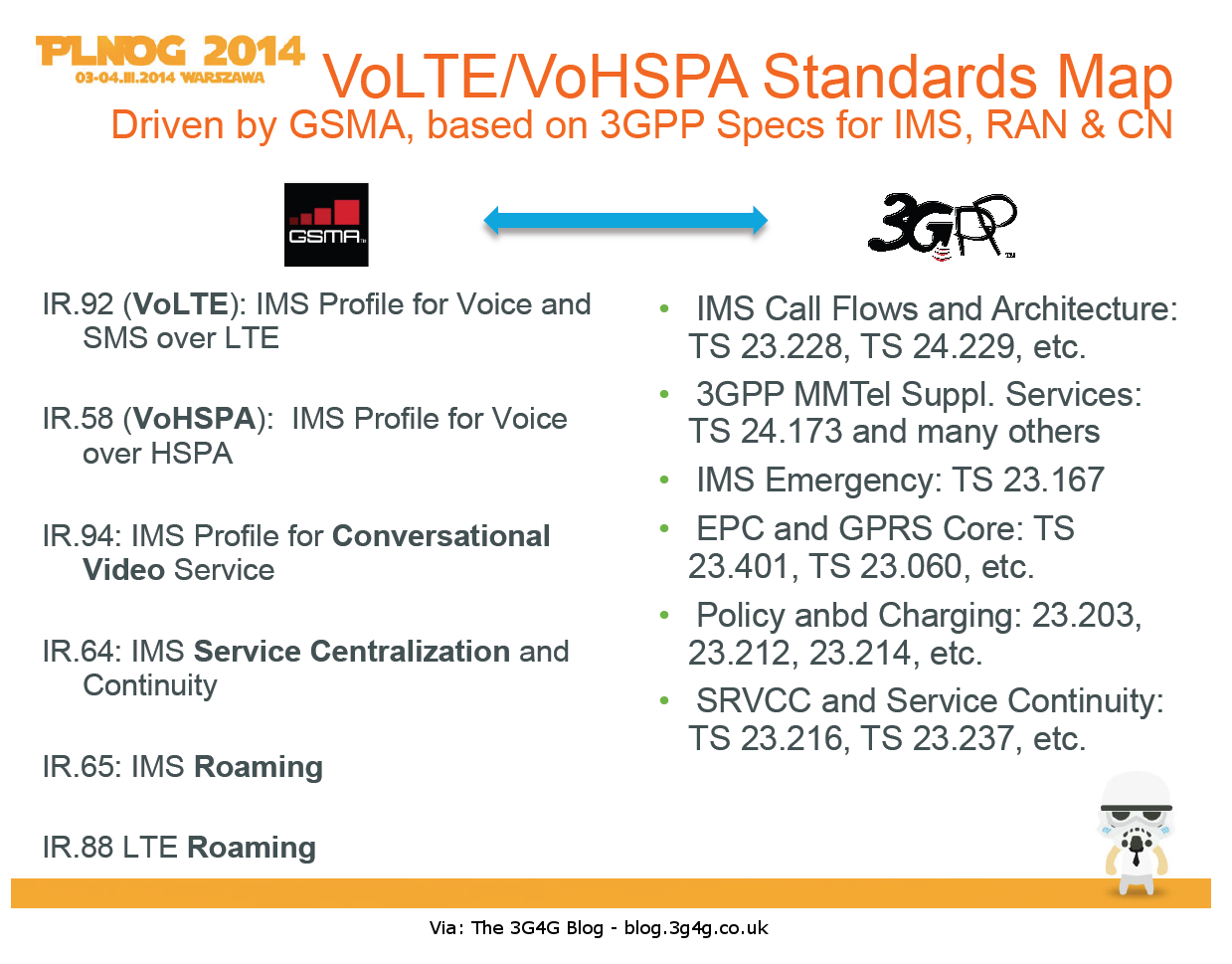 The 3g4g blog 2015 will finally be the year of voice over lte volte ims based voice solution for next generation mobile broadband networks this announcement was also supported by 3gpp next generation mobile networks baditri Gallery