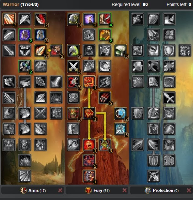 Best Warrior Fury PVE DPS Talent Tree wotlk 3 3 5 - Guide