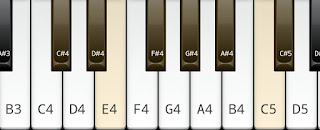 Melodic minor scale on key C# or D flat