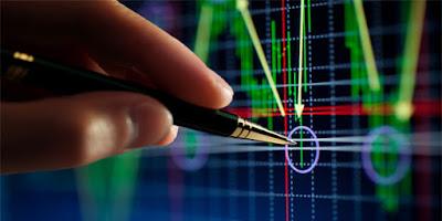 Forex Technical Analysis