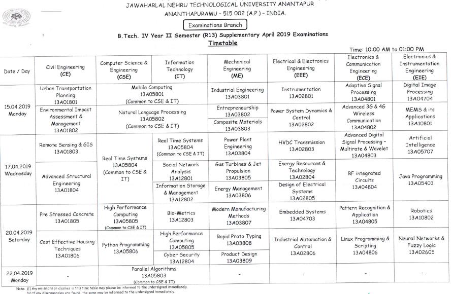 JNTUA: B Tech 4-2 Semester (R15,R13,R09) Regular