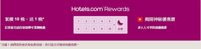 hotels.com coupon 評價 花旗