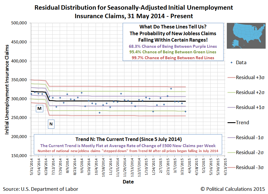 50 States - Residual Distribution for Seasonally-Adjusted Initial Unemployment Insurance Claims, 31 May 2014 - 28 March 2015