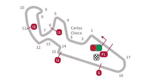 Jadwal MotoGP 2017 Aragon Spanyol Trans7