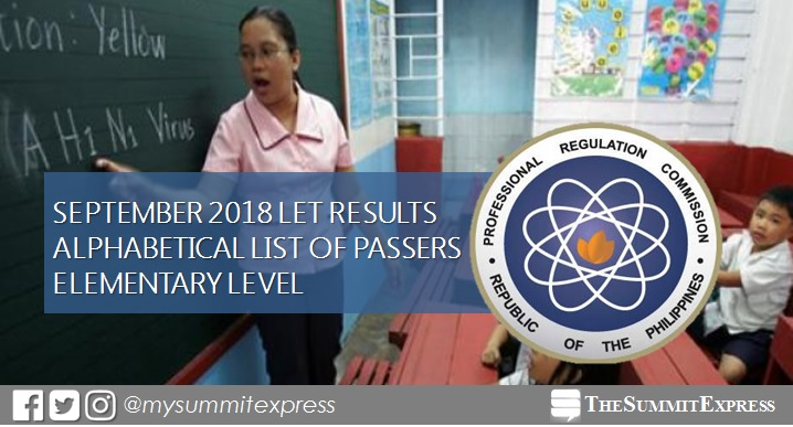 September 2018 LET Results Elementary: Alphabetical List of Passers