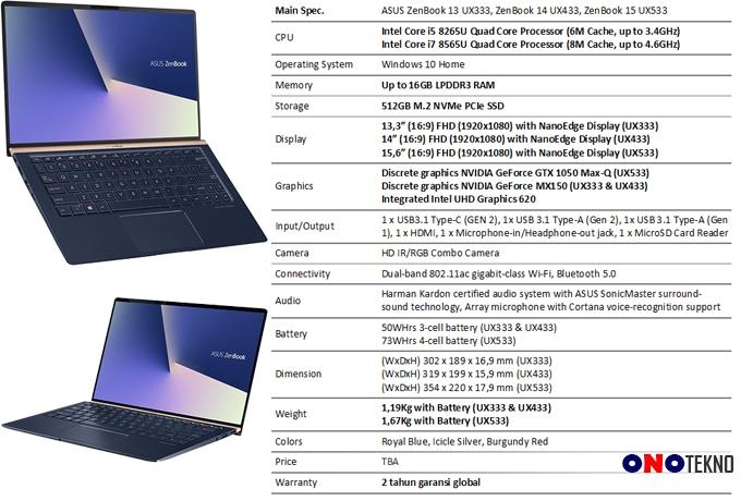 """3 Varian Sekaligus """" Laptop Paling Ringkas Dari Asus ZenBook Series """""""