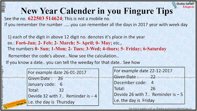 New year callender in Fingure tip