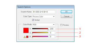 Màu RGB trong Illustrator