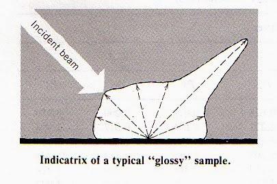 Coating of technology basics on basf handbook pdf