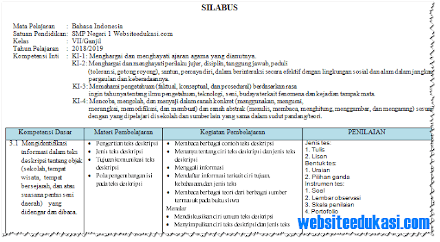 Silabus Bahasa Indonesia Kelas 7 SMP/MTs K13 Revisi 2018