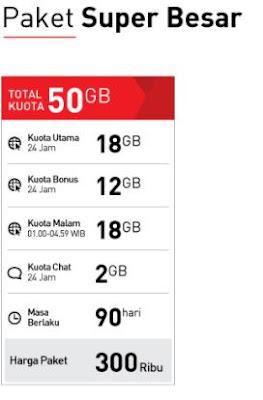 Daftar ahrga Paket Smartfren Mifi Andromax Connex EVO Super Besar