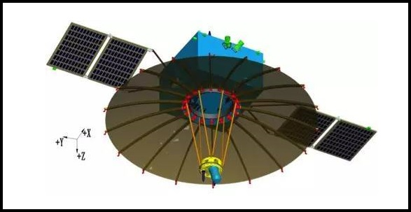 Artist's rendering of the Queqiao satellite. Image Credit: CAST
