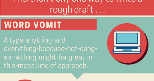 5 Types of Rough Drafts ~ An Infographic