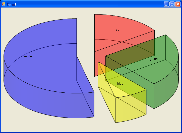 Windows Forms Programming: 3d - Pie Chart [Transparent]