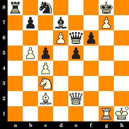 Les Blancs jouent et matent en 3 coups - Fabiano Caruana vs Paul Ezra, San Francisco, 2019