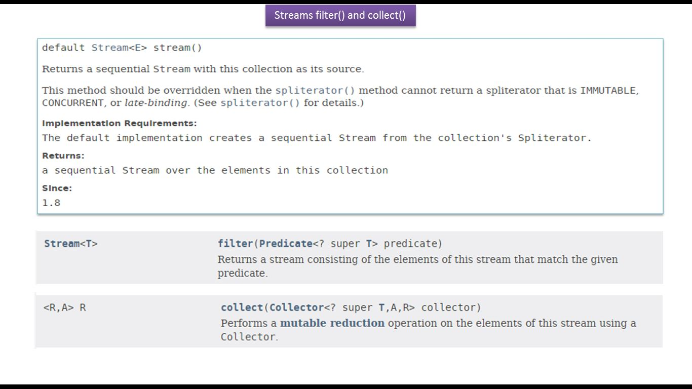 Java ee how to filter the list of names using java 8 stream how to filter the list of names using java 8 stream java 8 streams tutorial streams in java 8 baditri Image collections