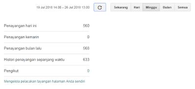 Tutorial Cepat Mendatangkan Ribuan Pengunjung Blog 8