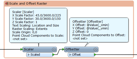 FME Memorandum: Create Raster from Serialized Cell Values