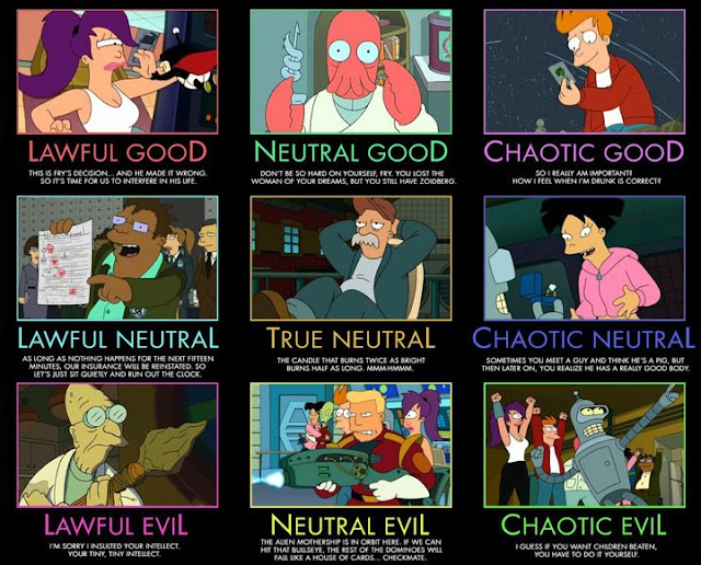 alignments DND, Futurama version.