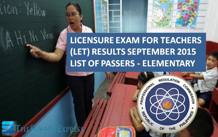 September 2015 LET Results: Alphabetical List Elementary