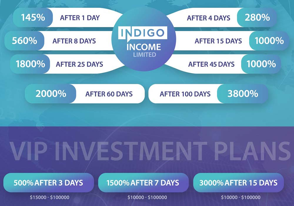 Инвестиционные планы Indigo Income Limited