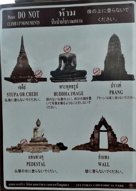 Explicación y normas a la entrada de los templos