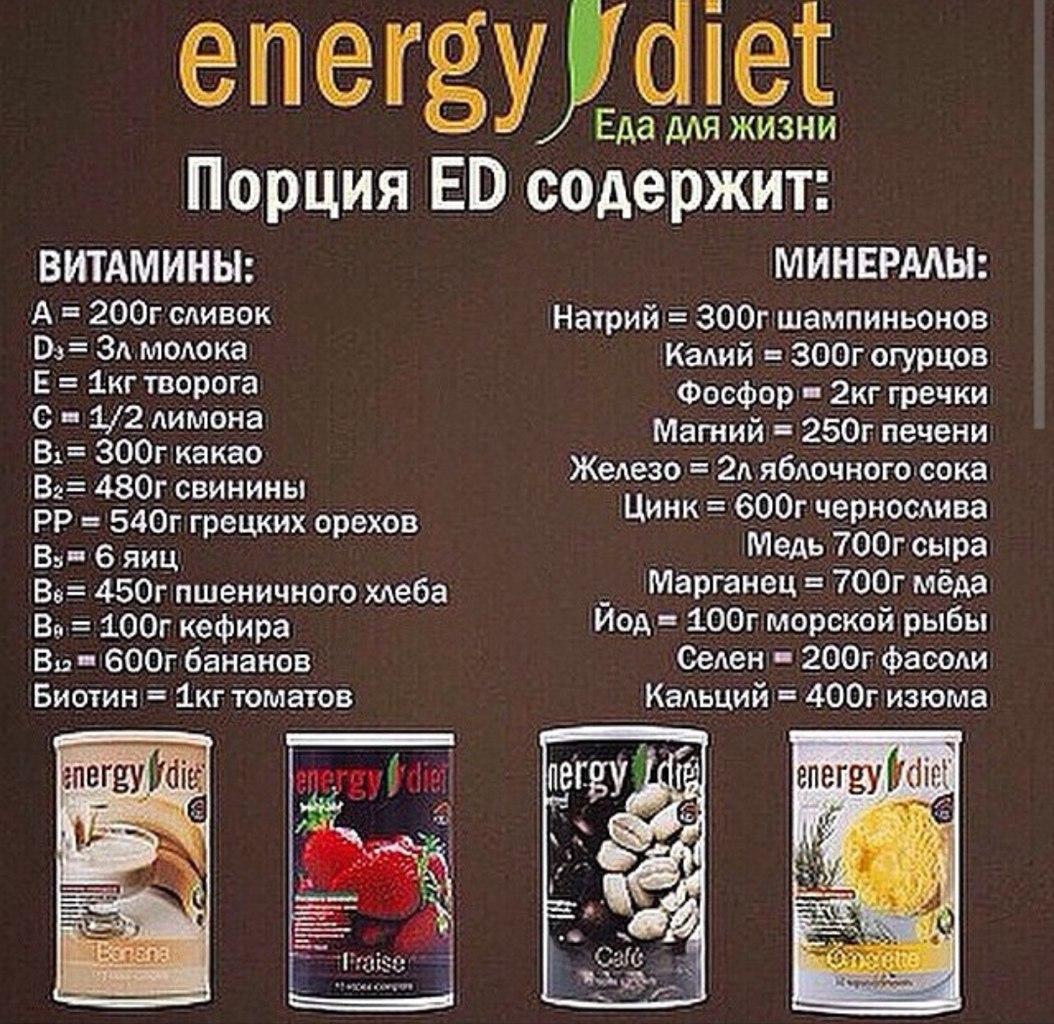 Энерджи Диет Суть. Коктейли Энерджи диет: состав, польза, отзывы, мнение диетолога. Энерджи диет — как принимать для похудения?